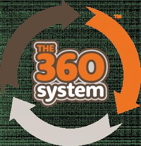 360System