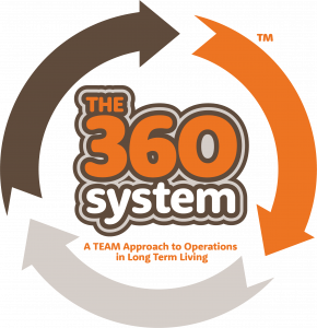 360 System PNG with Tagline